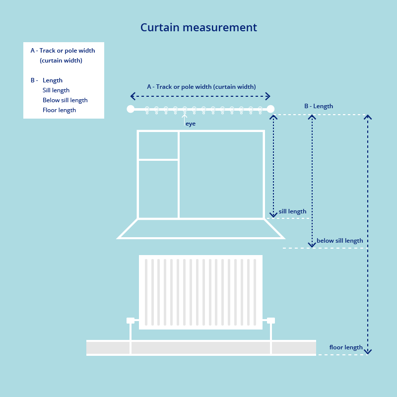 Curtain measurement